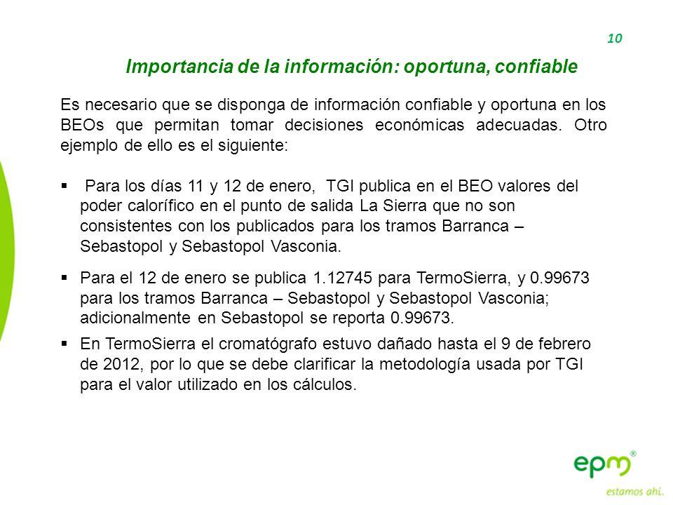 10 Importancia de la información: oportuna, confiable Es necesario que se disponga de información confiable y oportuna en los BEOs que permitan tomar
