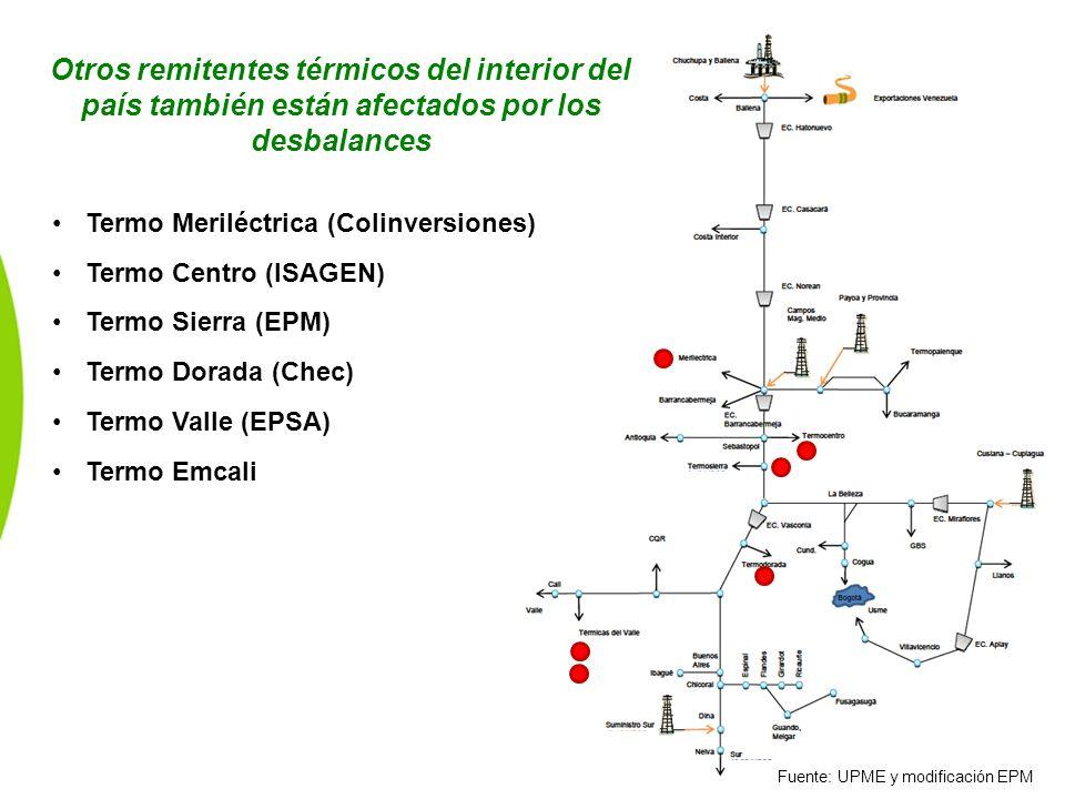 13 Otros remitentes térmicos del interior del país también están afectados por los desbalances Termo Meriléctrica (Colinversiones) Termo Centro (ISAGE