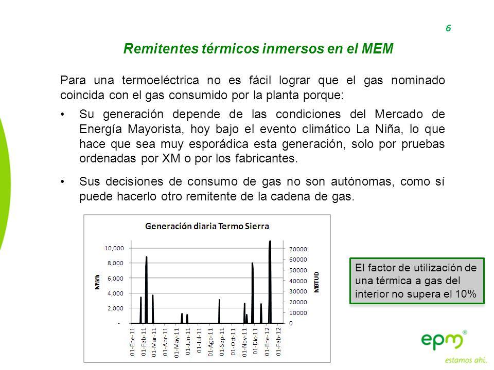 6 Remitentes térmicos inmersos en el MEM Para una termoeléctrica no es fácil lograr que el gas nominado coincida con el gas consumido por la planta po