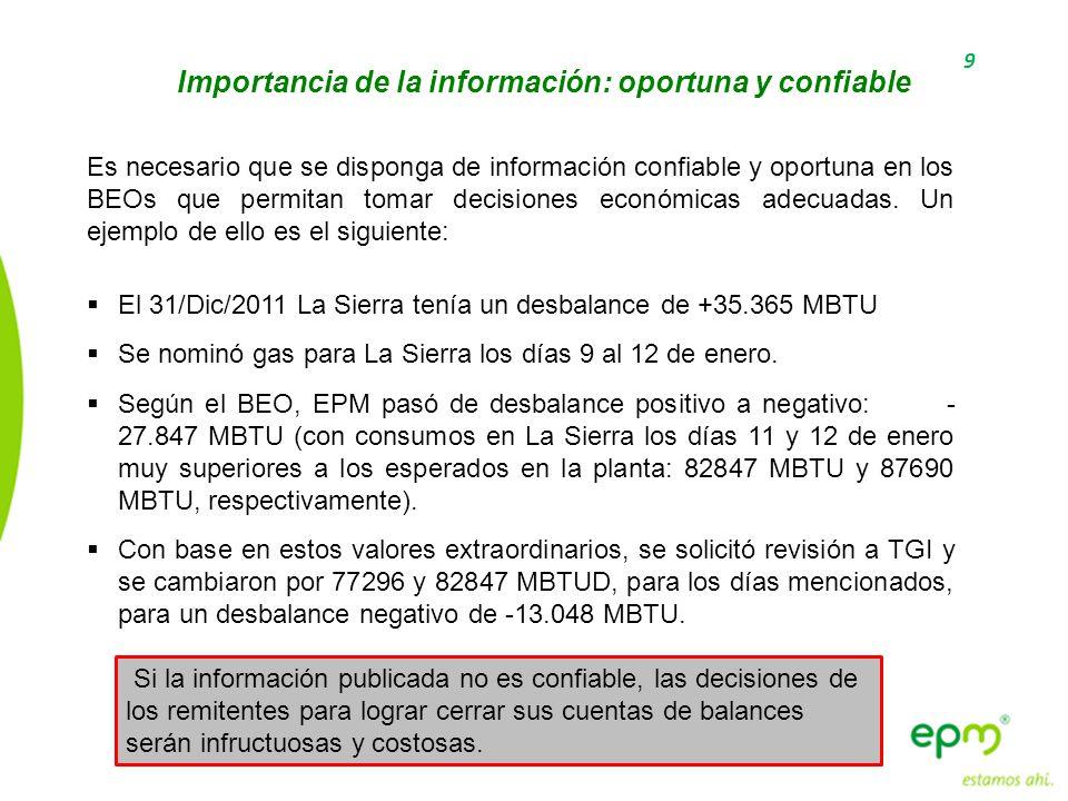 9 Importancia de la información: oportuna y confiable Es necesario que se disponga de información confiable y oportuna en los BEOs que permitan tomar