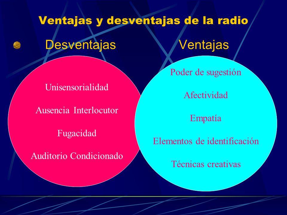 Ventajas y desventajas de la radio Desventajas Ventajas Unisensorialidad Ausencia Interlocutor Fugacidad Auditorio Condicionado Poder de sugestión Afectividad Empatía Elementos de identificación Técnicas creativas