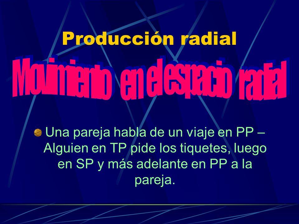 Producción radial Una pareja habla de un viaje en PP – Alguien en TP pide los tiquetes, luego en SP y más adelante en PP a la pareja.