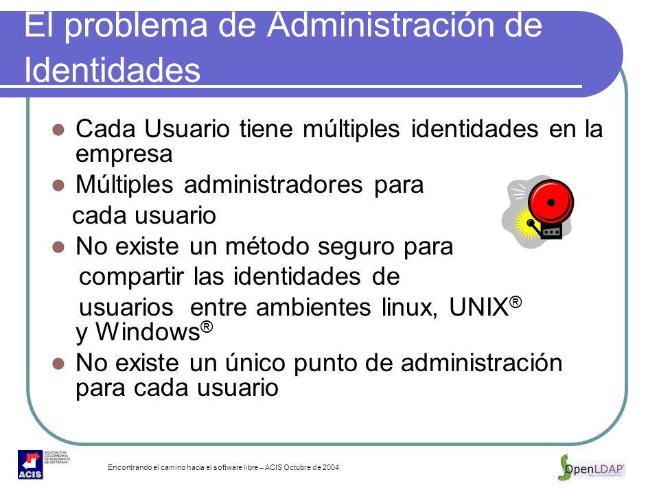 Encontrando el camino hacia el software libre – ACIS Octubre de 2004 El problema de Administración de Identidades Cada Usuario tiene múltiples identid