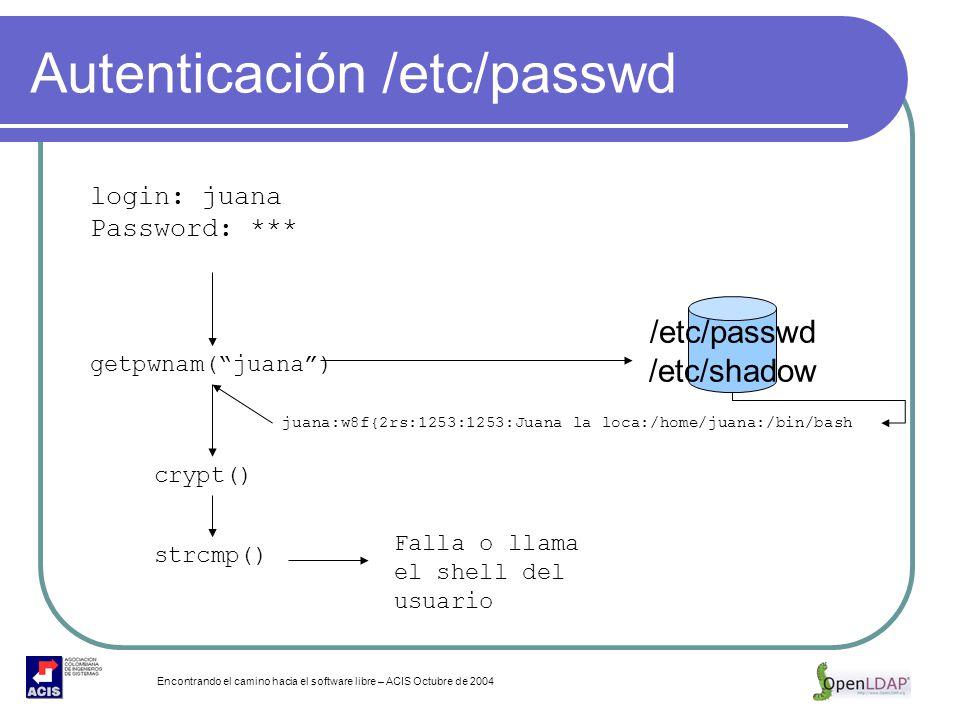 Encontrando el camino hacia el software libre – ACIS Octubre de 2004 Autenticación /etc/passwd login: juana Password: *** getpwnam(juana) crypt() /etc