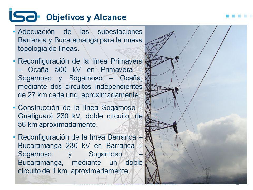 13 Objetivos y Alcance Adecuación de las subestaciones Barranca y Bucaramanga para la nueva topología de líneas. Reconfiguración de la línea Primavera