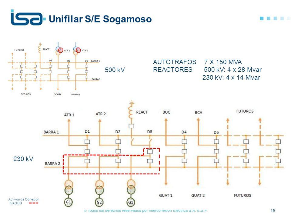 500 kV 230 kV Unifilar S/E Sogamoso AUTOTRAFOS 7 X 150 MVA REACTORES 500 kV: 4 x 28 Mvar 230 kV: 4 x 14 Mvar Activos de Conexión ISAGEN 15