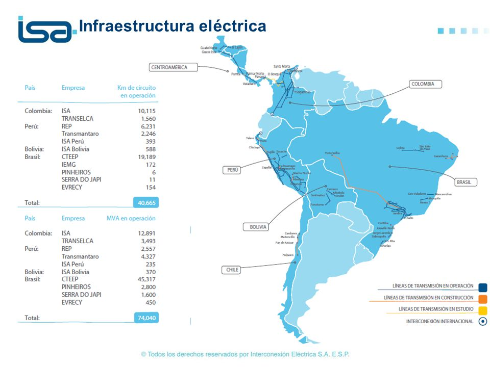 Infraestructura eléctrica
