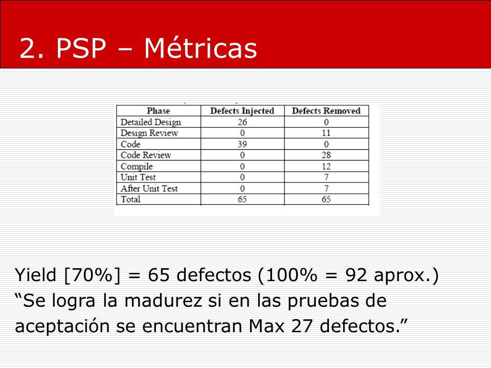 2. PSP – Métricas Yield [70%] = 65 defectos (100% = 92 aprox.) Se logra la madurez si en las pruebas de aceptación se encuentran Max 27 defectos.
