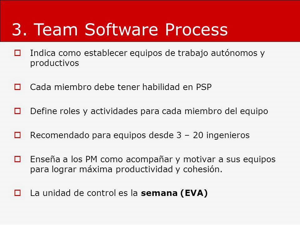 3. Team Software Process Indica como establecer equipos de trabajo autónomos y productivos Cada miembro debe tener habilidad en PSP Define roles y act