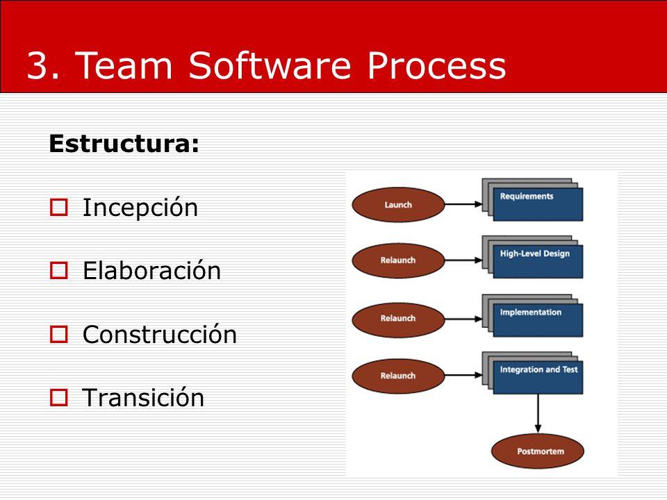 3. Team Software Process Estructura: Incepción Elaboración Construcción Transición