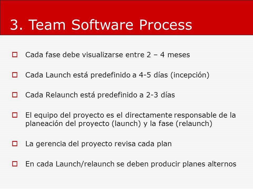 3. Team Software Process Cada fase debe visualizarse entre 2 – 4 meses Cada Launch está predefinido a 4-5 días (incepción) Cada Relaunch está predefin