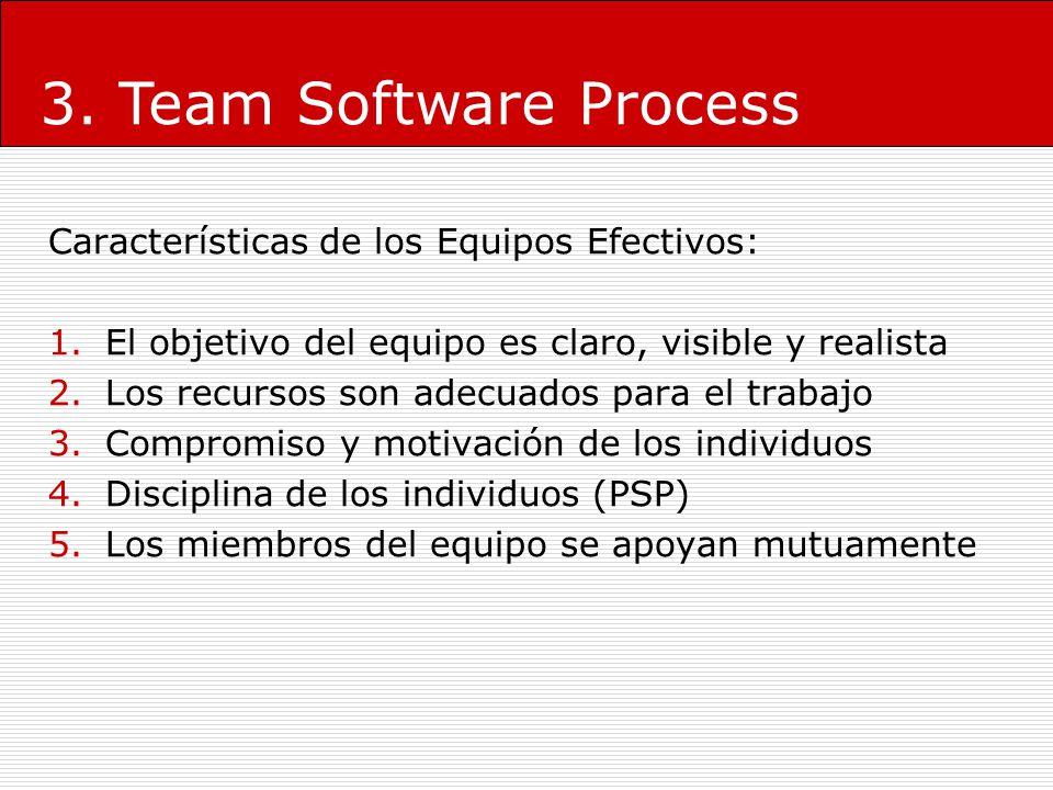 3. Team Software Process Características de los Equipos Efectivos: 1.El objetivo del equipo es claro, visible y realista 2.Los recursos son adecuados