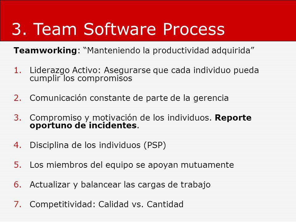 3. Team Software Process Teamworking: Manteniendo la productividad adquirida 1.Liderazgo Activo: Asegurarse que cada individuo pueda cumplir los compr