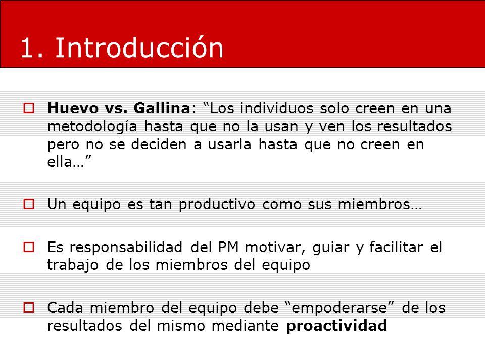 1. Introducción Huevo vs. Gallina: Los individuos solo creen en una metodología hasta que no la usan y ven los resultados pero no se deciden a usarla