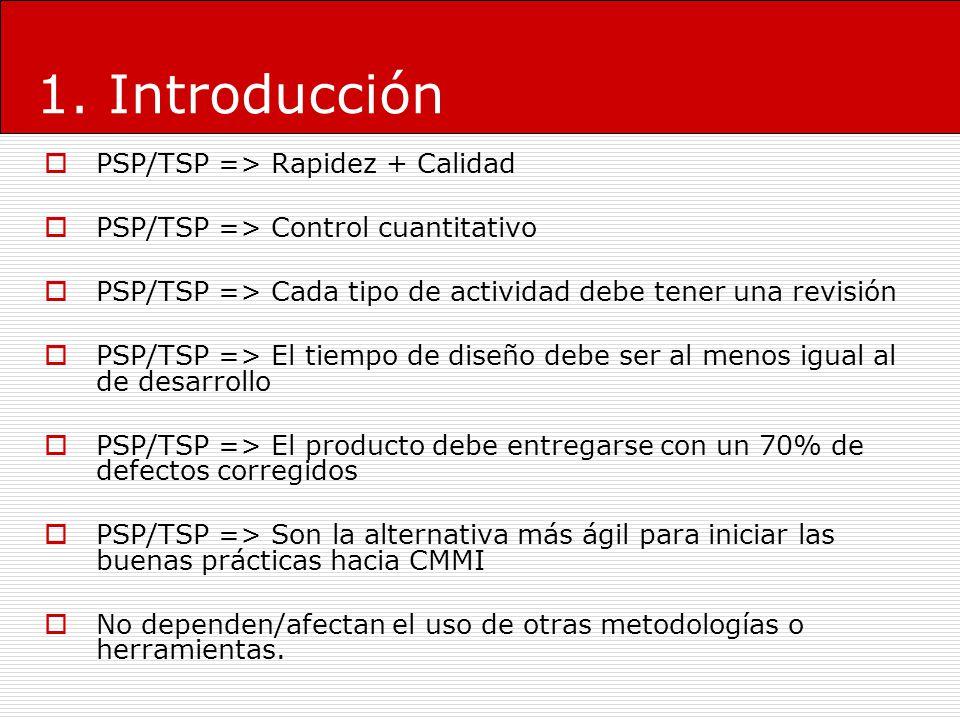 1. Introducción PSP/TSP => Rapidez + Calidad PSP/TSP => Control cuantitativo PSP/TSP => Cada tipo de actividad debe tener una revisión PSP/TSP => El t