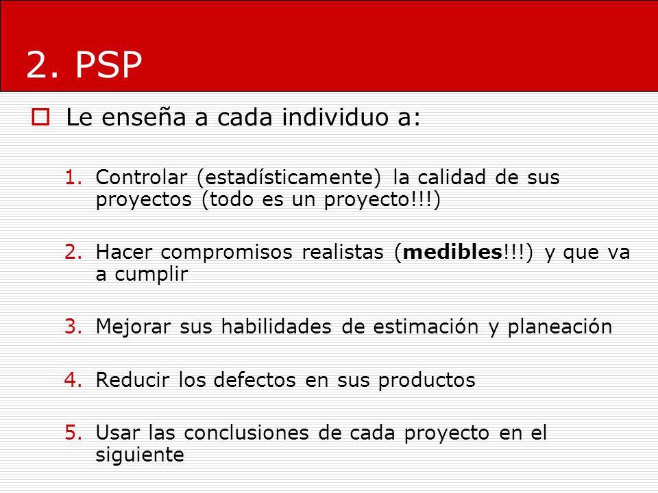 2. PSP Le enseña a cada individuo a: 1.Controlar (estadísticamente) la calidad de sus proyectos (todo es un proyecto!!!) 2.Hacer compromisos realistas