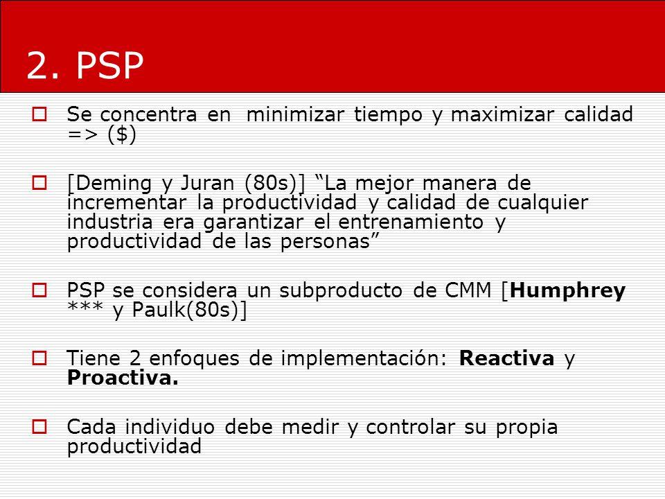 2. PSP Se concentra en minimizar tiempo y maximizar calidad => ($) [Deming y Juran (80s)] La mejor manera de incrementar la productividad y calidad de