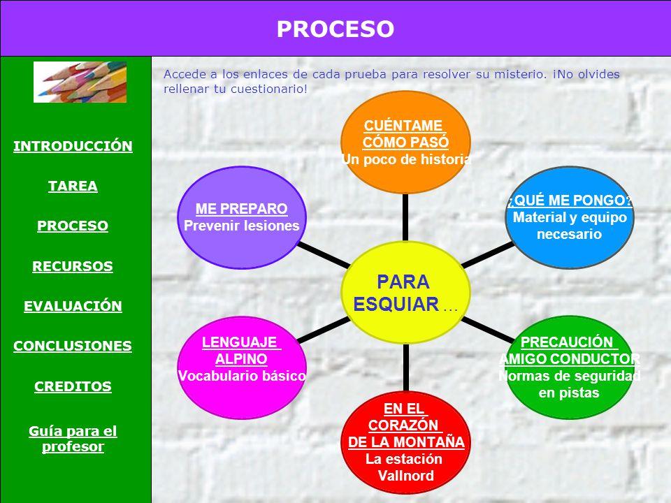 CRÉDITOS INTRODUCCIÓN TAREA PROCESO RECURSOS EVALUACIÓN CONCLUSIONES CREDITOS Guía para el profesor http://www.efdeportes.com/efd95/esqui.htm http://www.guiasesqui.com/ski_equipamiento.cfm http://www.pulevasalud.com/ps/subcategoria.jsp?ID_CATEGO RIA=101961&RUTA=1-3-65-3177-100493-101961 http://ski.com.es/recomendaciones-para-principiantes http://www.nevasport.com/noticias/d/13733/vallnord-- recuerda-las-10-normas-basicas-de-seguridad-en-las-pistas http://es.vallnord.com/estacion-estaci%F3n.aspx Galería de imágenes de Microsoft Office.