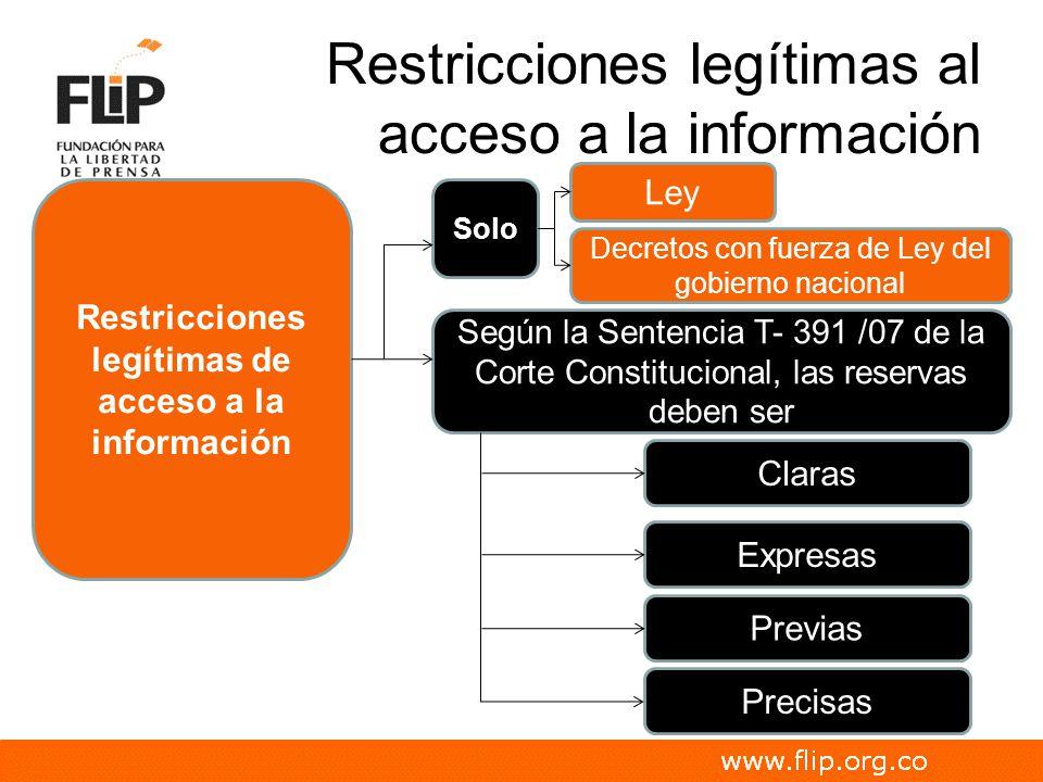 Restricciones legítimas al acceso a la información Restricciones legítimas de acceso a la información Según la Sentencia T- 391 /07 de la Corte Consti