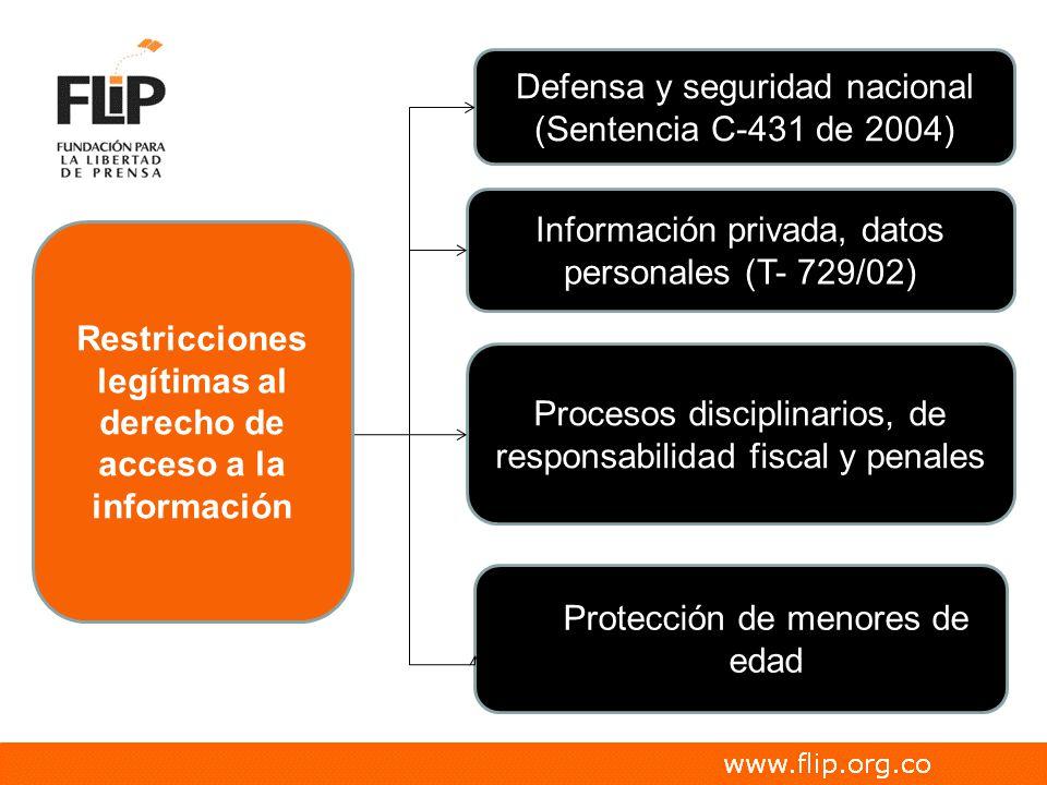 Información privada, datos personales (T- 729/02) Protección de menores de edad Procesos disciplinarios, de responsabilidad fiscal y penales Defensa y
