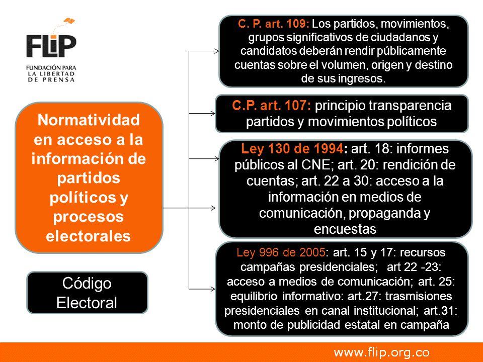 C.P. art. 107: principio transparencia partidos y movimientos políticos Normatividad en acceso a la información de partidos políticos y procesos elect