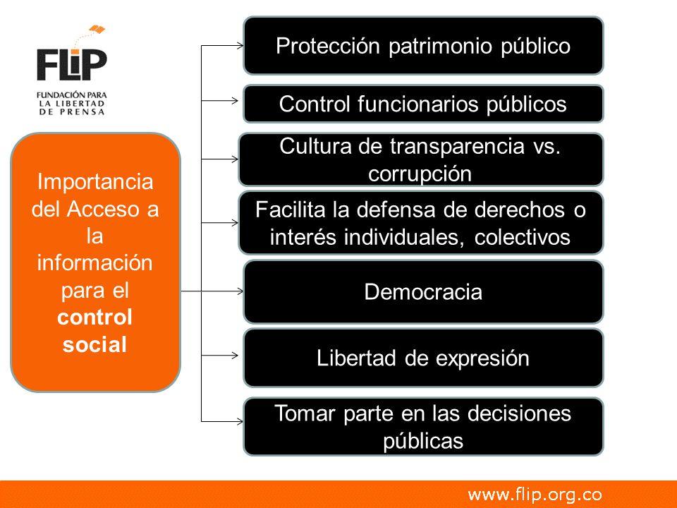 Cultura de transparencia vs. corrupción Libertad de expresión Facilita la defensa de derechos o interés individuales, colectivos Protección patrimonio