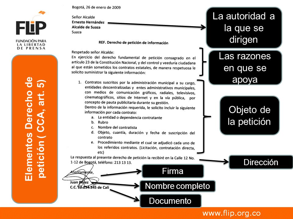 Objeto de la petición Las razones en que se apoya Dirección La autoridad a la que se dirigen Documento Firma Nombre completo Elementos Derecho de peti