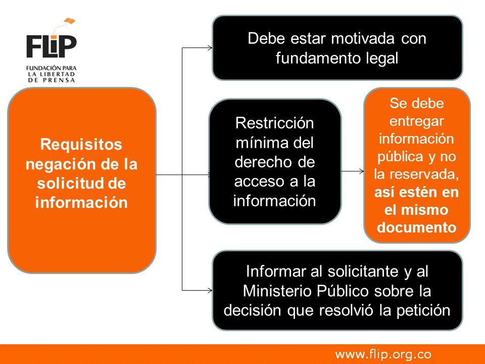 Restricción mínima del derecho de acceso a la información Informar al solicitante y al Ministerio Público sobre la decisión que resolvió la petición R