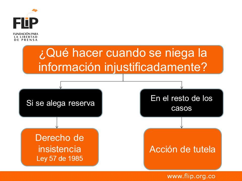 ¿Qué hacer cuando se niega la información injustificadamente? Si se alega reserva En el resto de los casos Derecho de insistencia Ley 57 de 1985 Acció