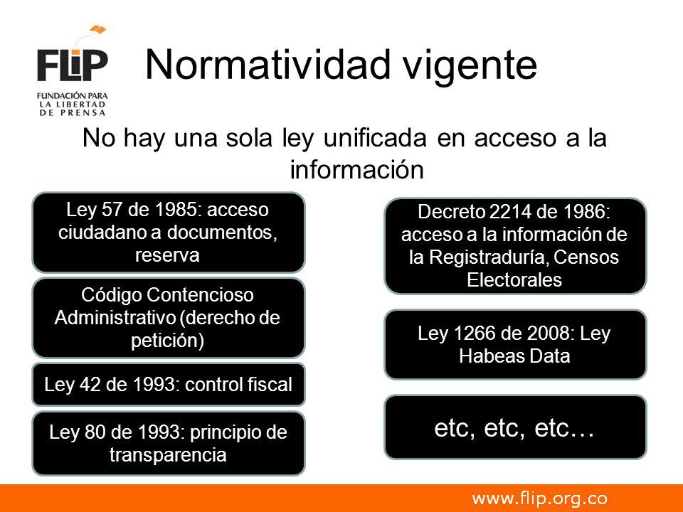 Normatividad vigente No hay una sola ley unificada en acceso a la información Código Contencioso Administrativo (derecho de petición) Ley 42 de 1993: