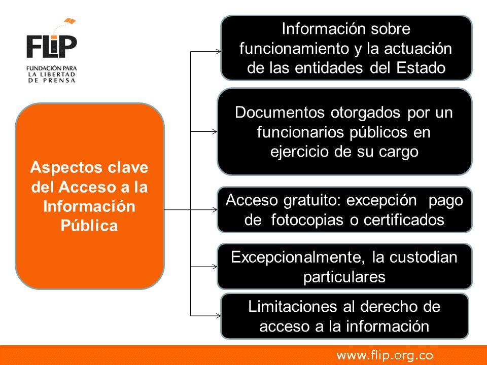 Documentos otorgados por un funcionarios públicos en ejercicio de su cargo Limitaciones al derecho de acceso a la información Acceso gratuito: excepci