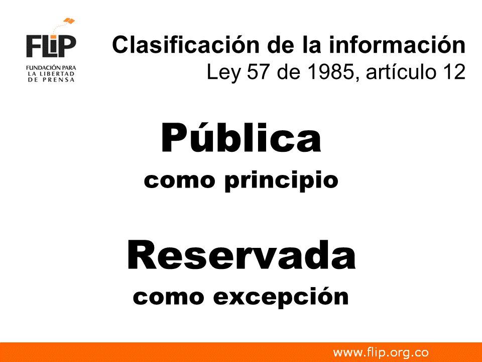 Clasificación de la información Ley 57 de 1985, artículo 12 Pública como principio Reservada como excepción