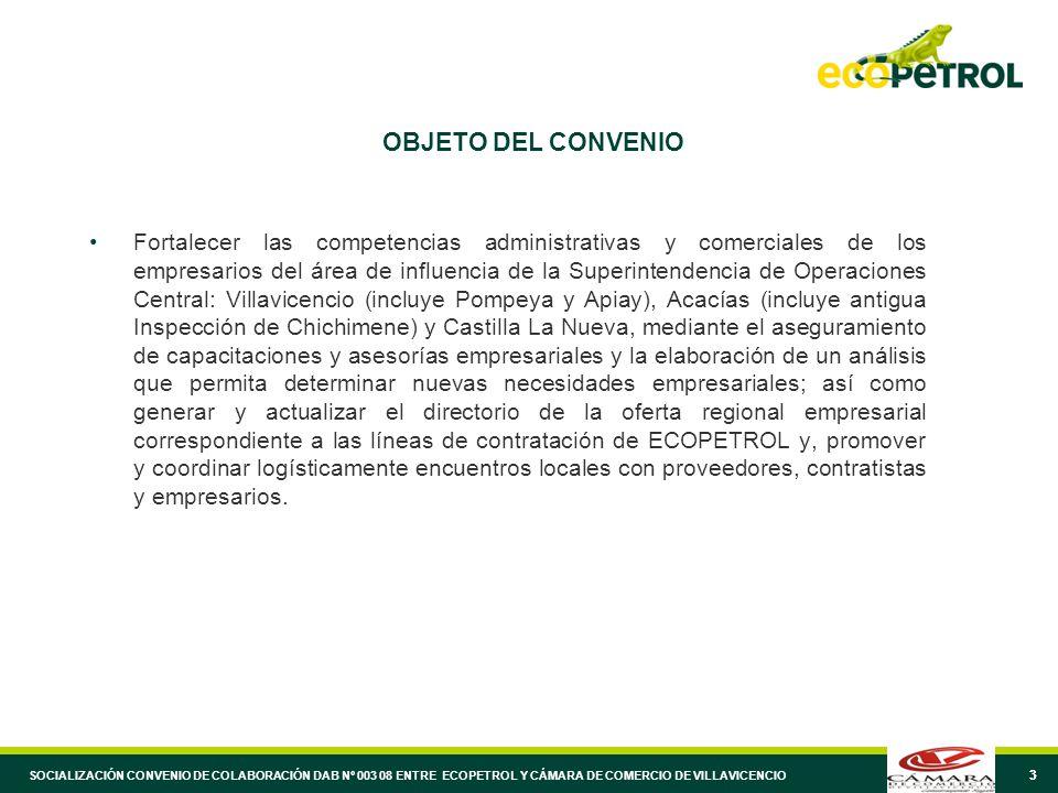 44 COMPONENTES FUNDAMENTALES 1.Desarrollar Programas de Formación y Fortalecimiento Empresarial.