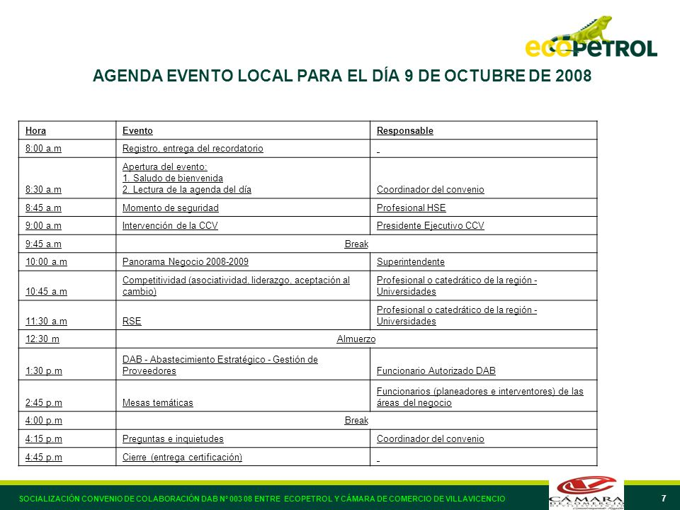 7 AGENDA EVENTO LOCAL PARA EL DÍA 9 DE OCTUBRE DE 2008 HoraEventoResponsable 8:00 a.mRegistro, entrega del recordatorio 8:30 a.m Apertura del evento: