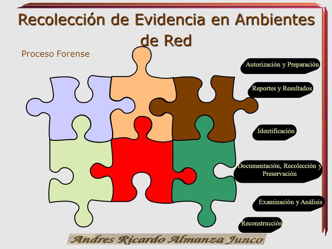 Recolección de Evidencia en Ambientes de Red Proceso Forense Autorización y Preparación Identificación Documentación, Recolección y Preservación Exami