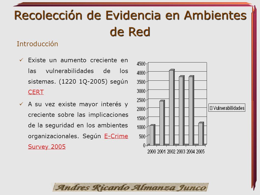 Recolección de Evidencia en Ambientes de Red Existe un aumento creciente en las vulnerabilidades de los sistemas. (1220 1Q-2005) según CERT CERT A su