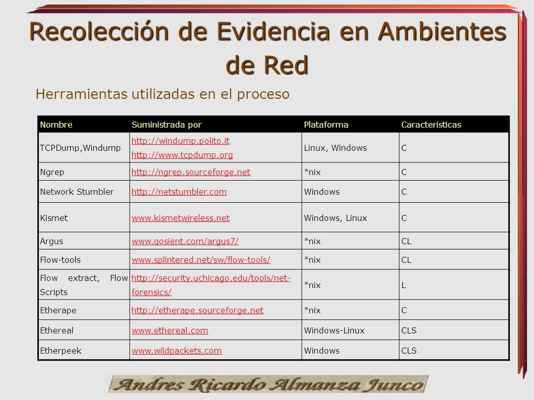 Recolección de Evidencia en Ambientes de Red Herramientas utilizadas en el proceso NombreSuministrada porPlataformaCaracterísticas TCPDump,Windump htt