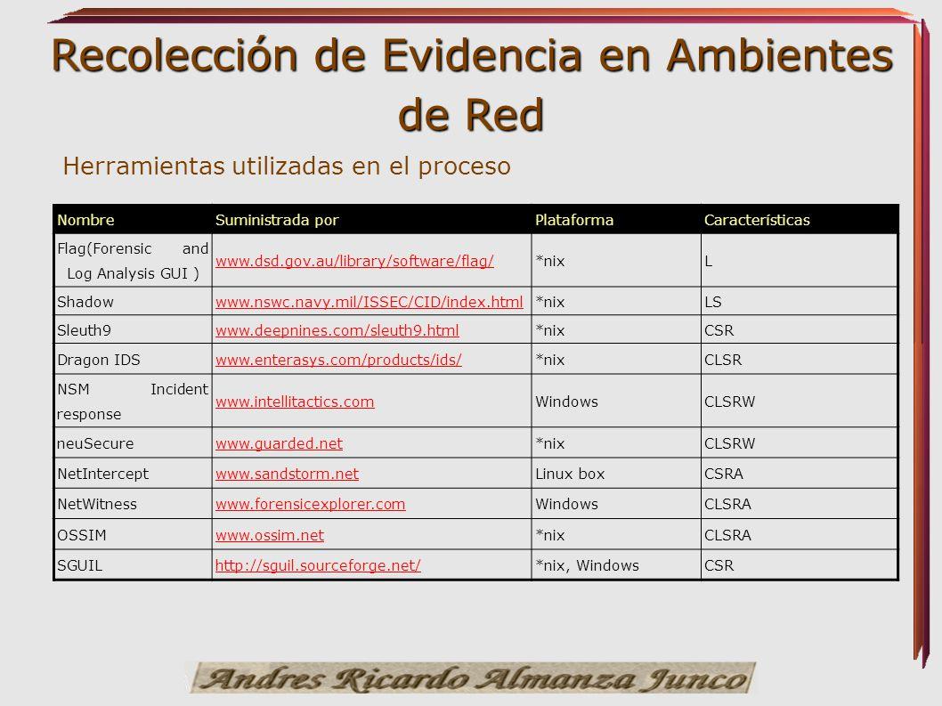 Recolección de Evidencia en Ambientes de Red Herramientas utilizadas en el proceso NombreSuministrada porPlataformaCaracterísticas Flag(Forensic and L