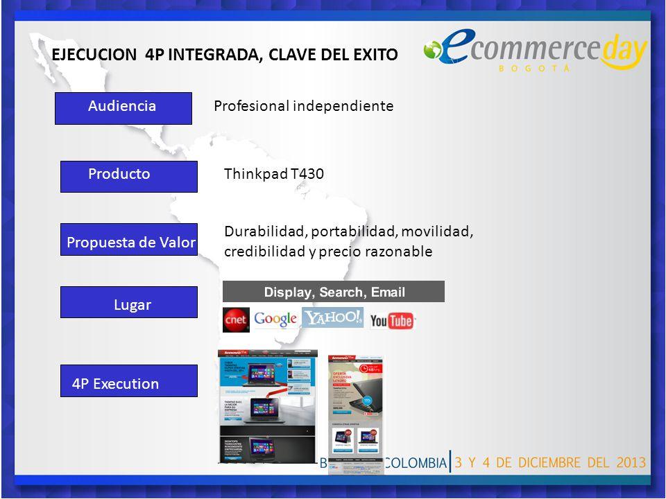 Audiencia Producto Propuesta de Valor Lugar 4P Execution Profesional independiente Thinkpad T430 Durabilidad, portabilidad, movilidad, credibilidad y precio razonable EJECUCION 4P INTEGRADA, CLAVE DEL EXITO