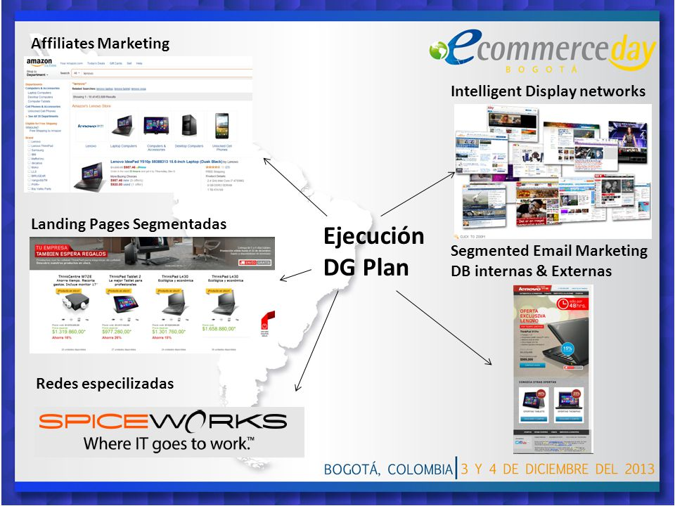 Affiliates Marketing Segmented Email Marketing DB internas & Externas Intelligent Display networks Redes especilizadas Landing Pages Segmentadas Ejecu