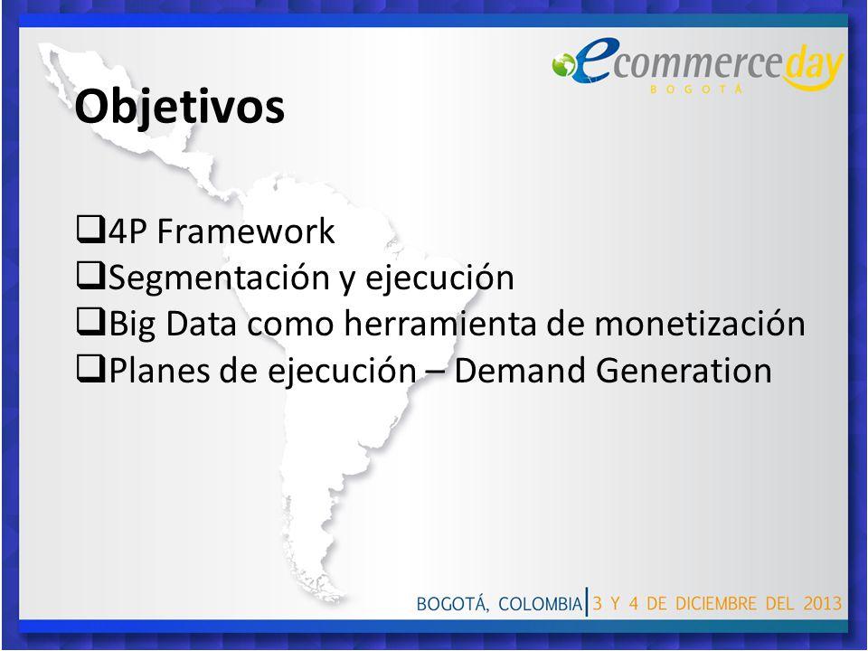 4P Framework Segmentación y ejecución Big Data como herramienta de monetización Planes de ejecución – Demand Generation Objetivos