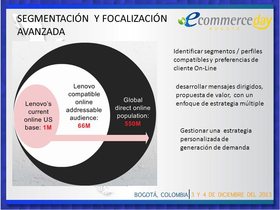La segmentación de 66M clientes maximiza la conversión