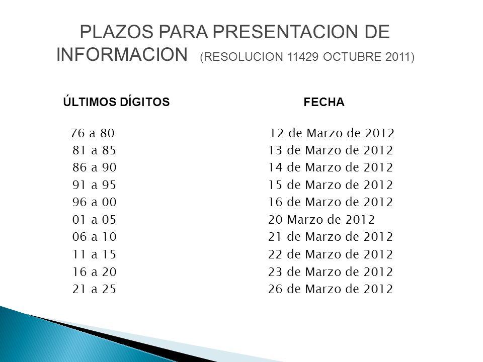 ÚLTIMOS DÍGITOS FECHA 76 a 80 12 de Marzo de 2012 81 a 85 13 de Marzo de 2012 86 a 90 14 de Marzo de 2012 91 a 95 15 de Marzo de 2012 96 a 00 16 de Ma