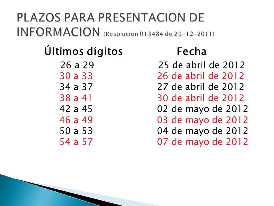 Últimos dígitos Fecha 26 a 29 25 de abril de 2012 30 a 33 26 de abril de 2012 34 a 37 27 de abril de 2012 38 a 41 30 de abril de 2012 42 a 45 02 de ma