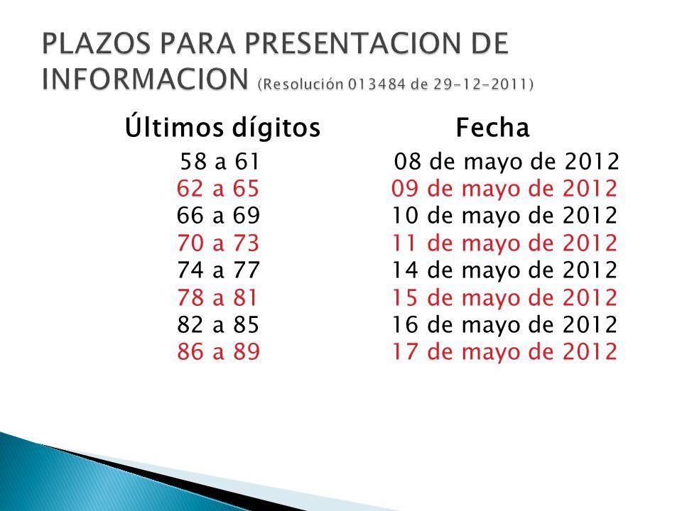 Últimos dígitos Fecha 58 a 61 08 de mayo de 2012 62 a 65 09 de mayo de 2012 66 a 69 10 de mayo de 2012 70 a 73 11 de mayo de 2012 74 a 77 14 de mayo d