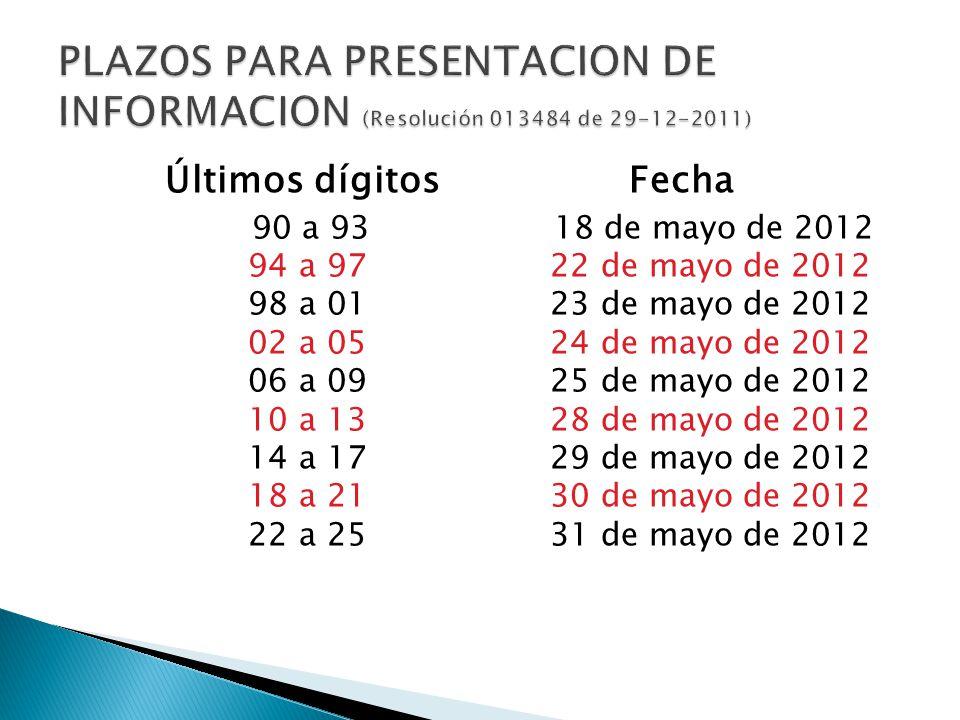 Últimos dígitos Fecha 90 a 93 18 de mayo de 2012 94 a 97 22 de mayo de 2012 98 a 01 23 de mayo de 2012 02 a 05 24 de mayo de 2012 06 a 09 25 de mayo d