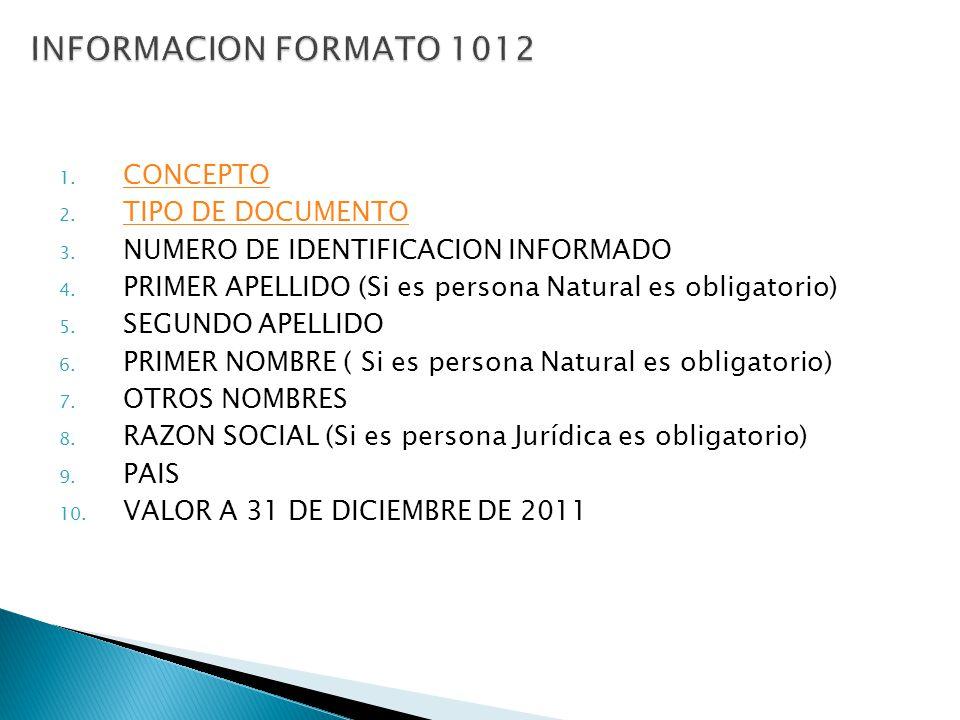 1. CONCEPTO CONCEPTO 2. TIPO DE DOCUMENTO TIPO DE DOCUMENTO 3. NUMERO DE IDENTIFICACION INFORMADO 4. PRIMER APELLIDO (Si es persona Natural es obligat
