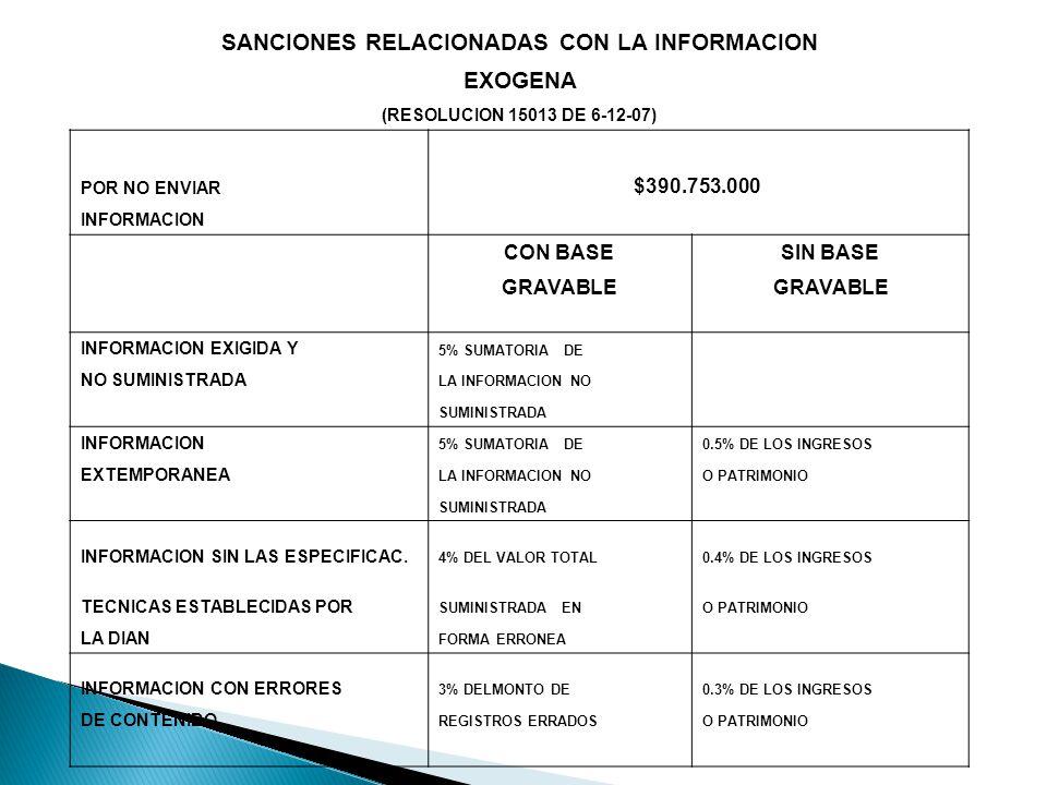 SANCIONES RELACIONADAS CON LA INFORMACION EXOGENA (RESOLUCION 15013 DE 6-12-07) POR NO ENVIAR $390.753.000 INFORMACION CON BASESIN BASE GRAVABLE INFOR