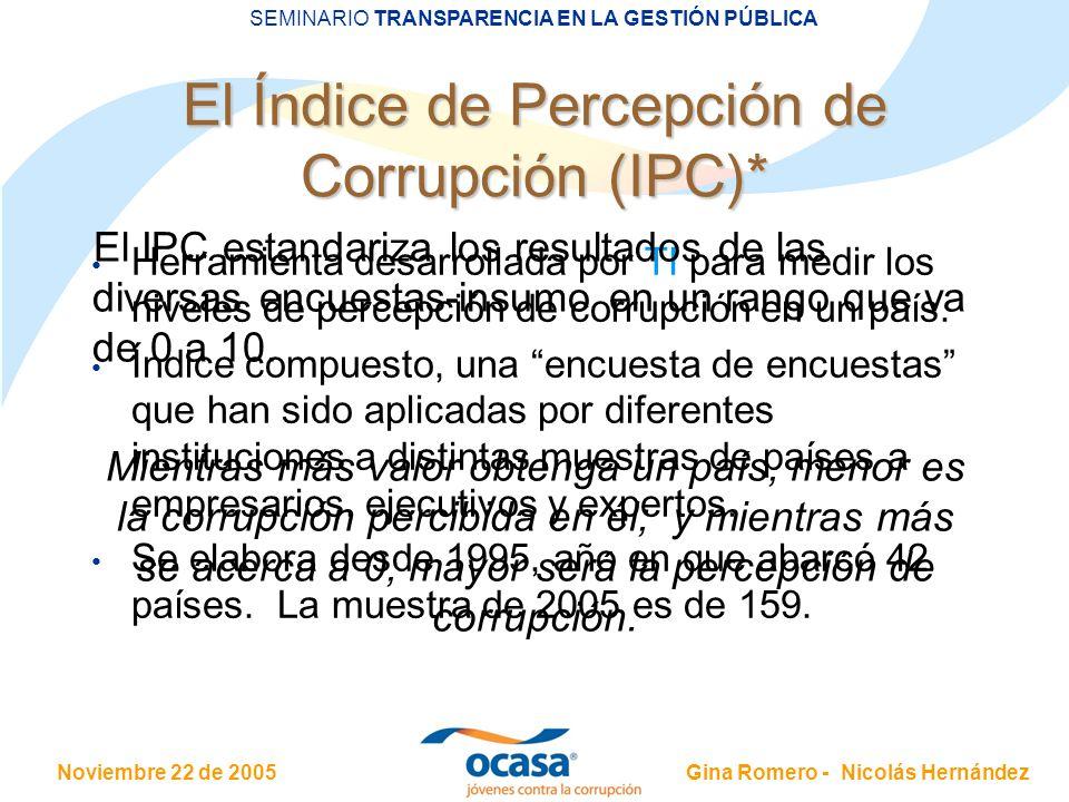 Noviembre 22 de 2005 SEMINARIO TRANSPARENCIA EN LA GESTIÓN PÚBLICA Gina Romero - Nicolás Hernández El Índice de Percepción de Corrupción (IPC)* Herramienta desarrollada por TI para medir los niveles de percepción de corrupción en un país.
