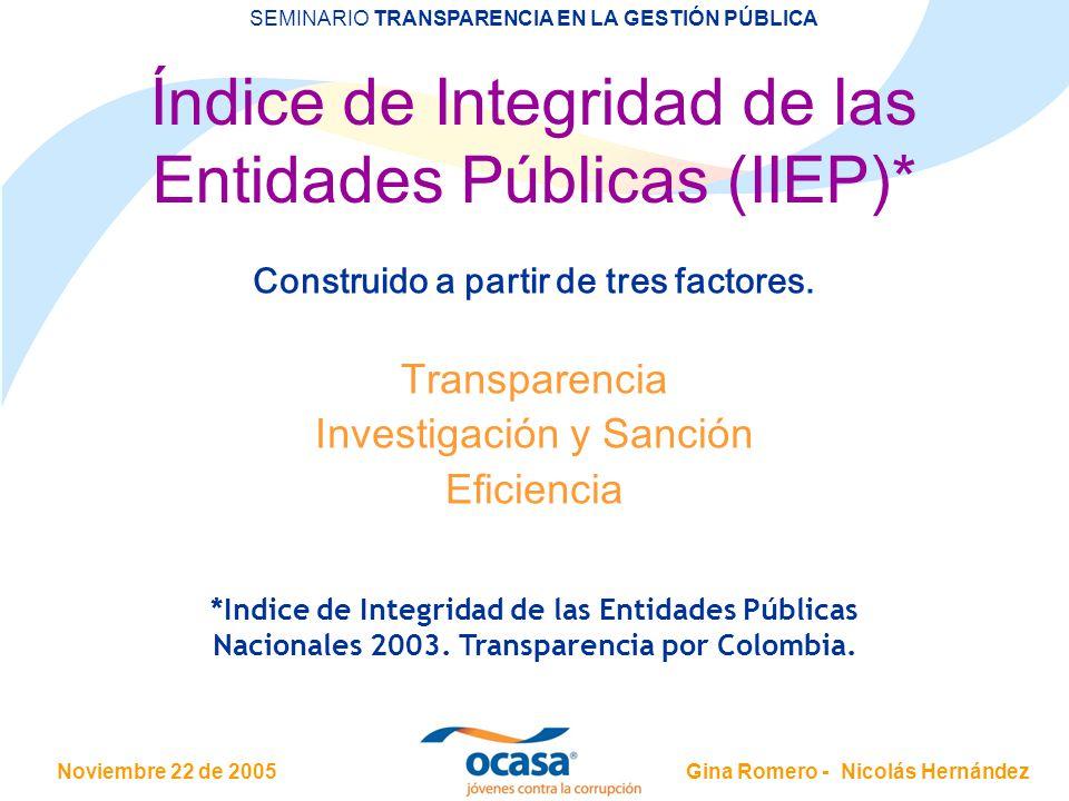 Noviembre 22 de 2005 SEMINARIO TRANSPARENCIA EN LA GESTIÓN PÚBLICA Gina Romero - Nicolás Hernández Índice de Integridad de las Entidades Públicas (IIEP)* Construido a partir de tres factores.